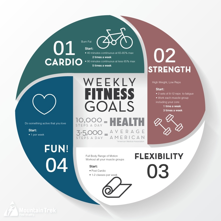 Weekly-Fitness-Goals