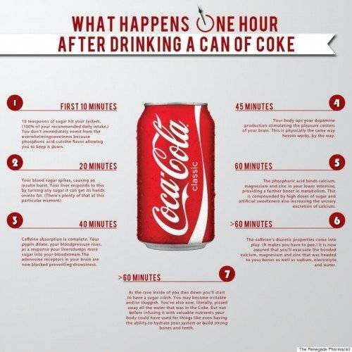 coca-cola-facts-mountain-trek